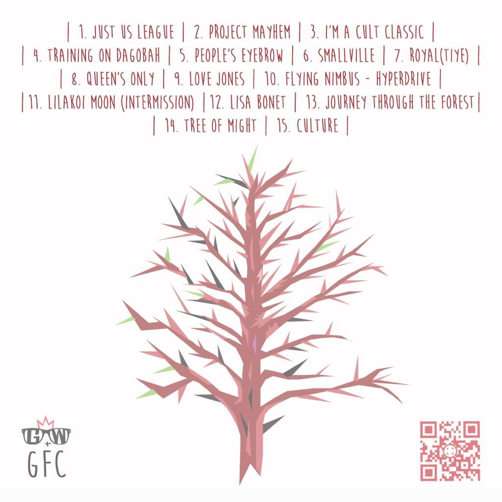haven tracklist